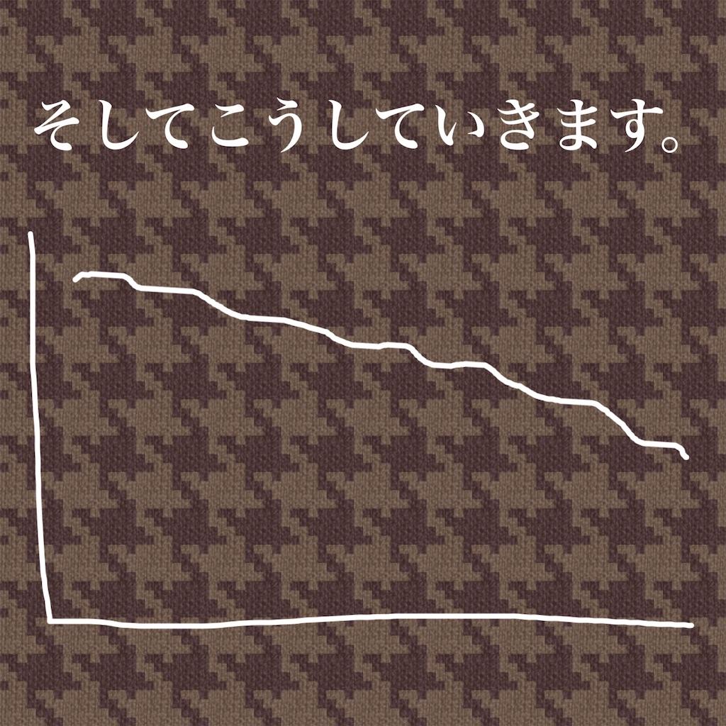 f:id:BodyVoice-Japan:20181227162232j:image