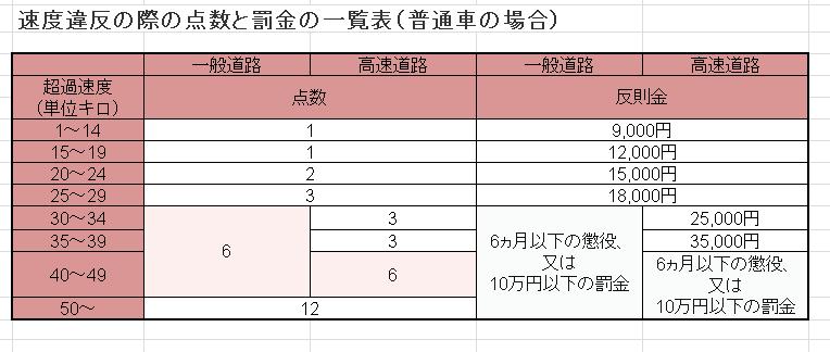 f:id:Boke-Boke:20190417194022p:plain
