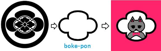 f:id:Boke-Boke:20200205213422p:plain