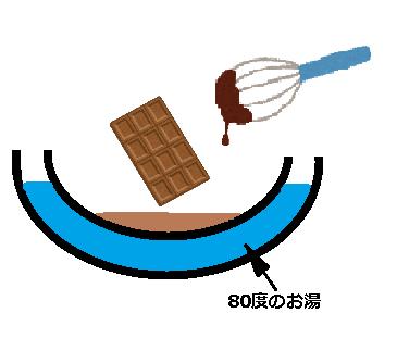 f:id:Boke-Boke:20200213155919p:plain