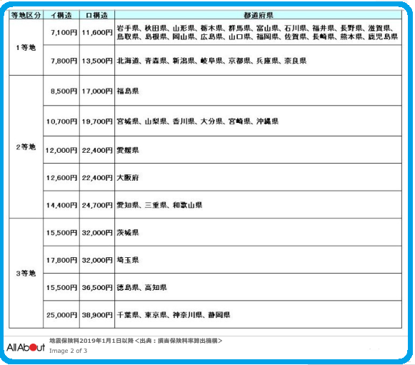 f:id:Boke-Boke:20200604181207p:plain