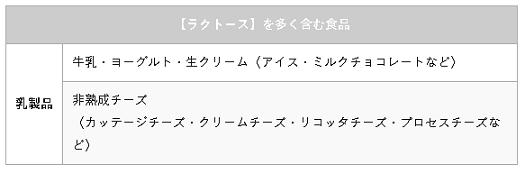 f:id:Boke-Boke:20210707131846p:plain