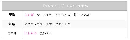f:id:Boke-Boke:20210707132744p:plain