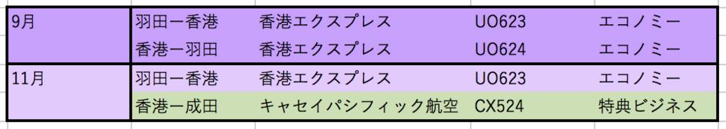 f:id:BonusLime:20180101000001p:plain