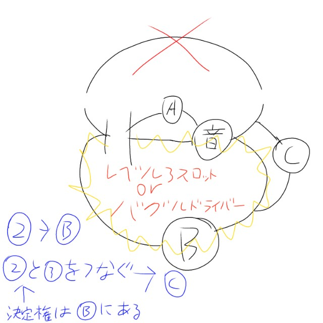 f:id:BooChan:20200114013651j:image