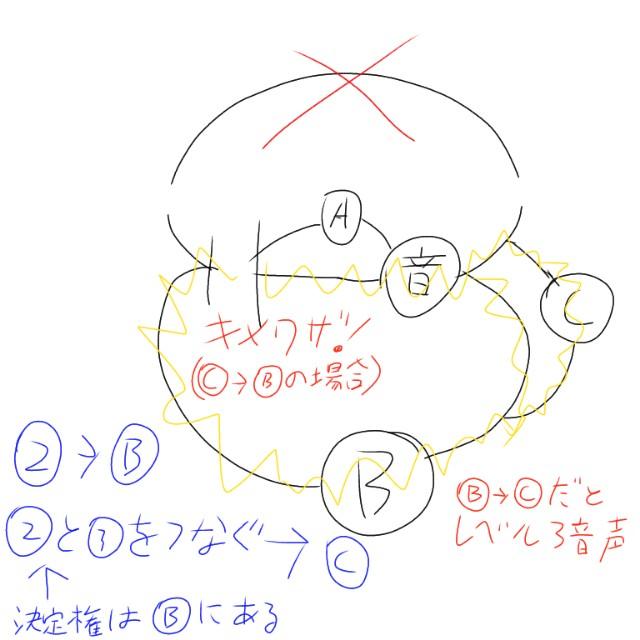 f:id:BooChan:20200114014043j:image