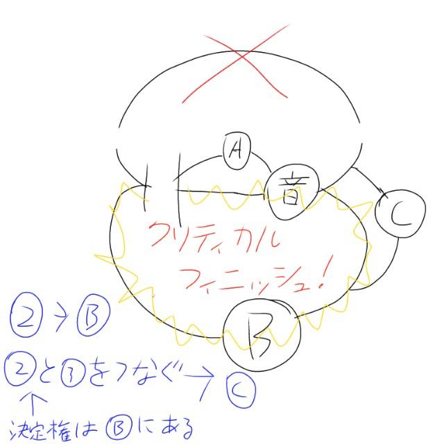 f:id:BooChan:20200114014351j:image