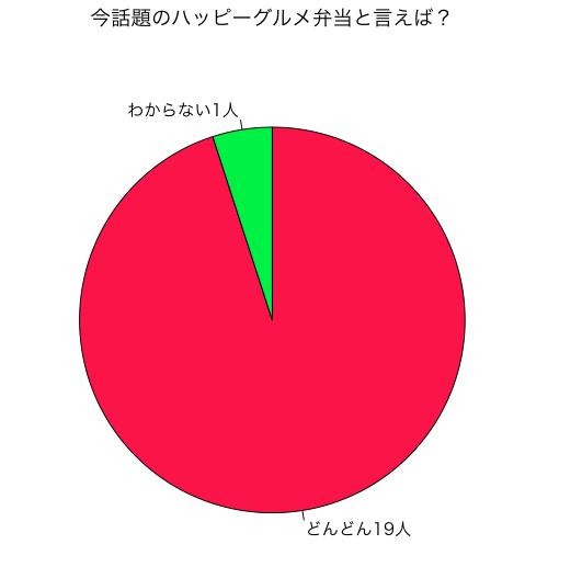f:id:Bosssuke:20151009205216p:plain