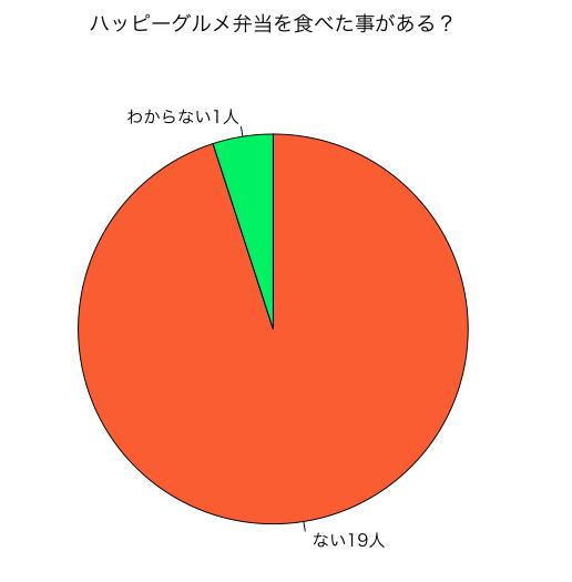 f:id:Bosssuke:20151009205217p:plain