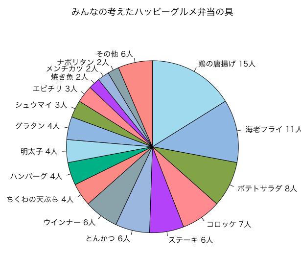 f:id:Bosssuke:20151009205220p:plain
