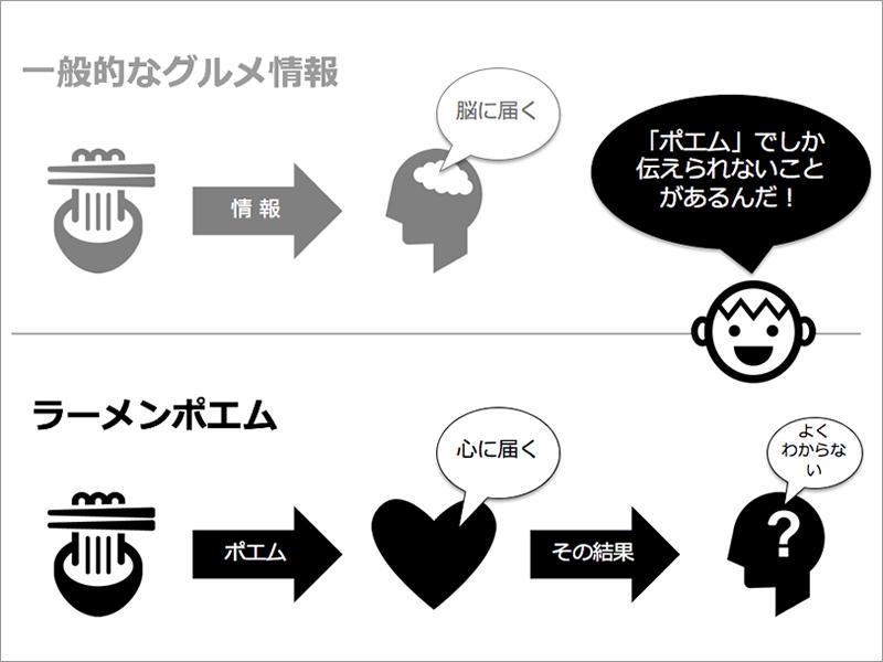 f:id:Bosssuke:20151023161745j:plain