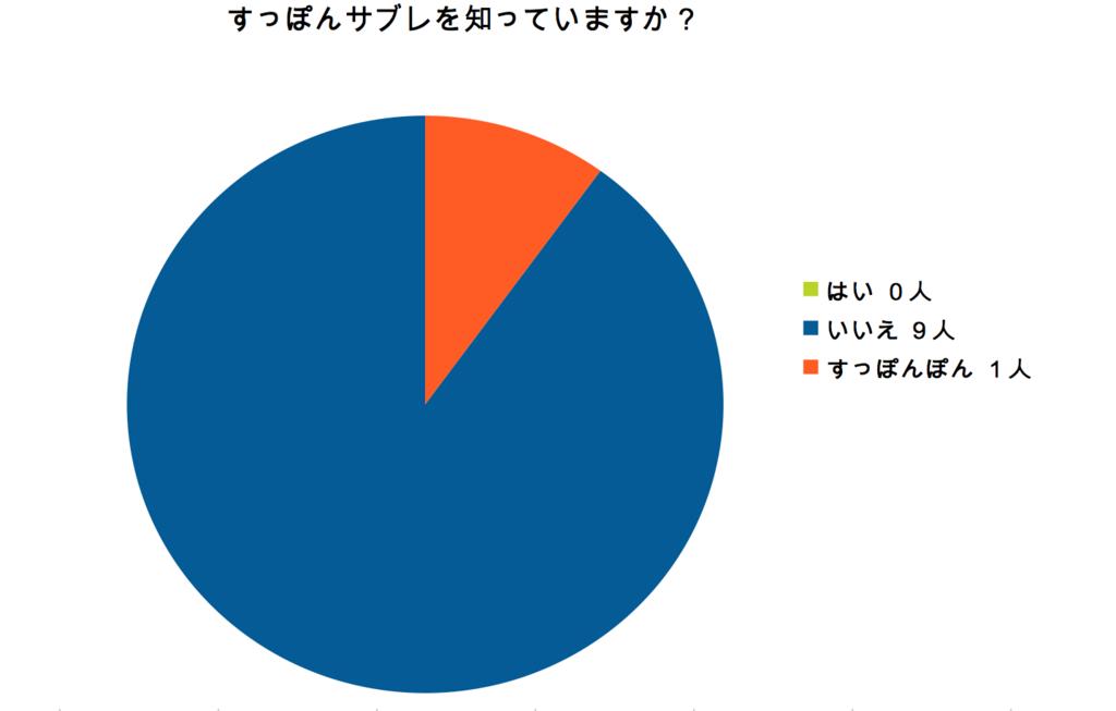 f:id:Bosssuke:20160111092831j:plain