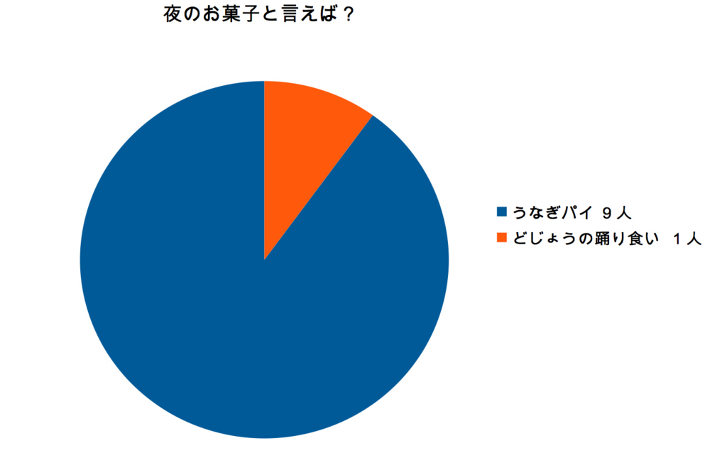 f:id:Bosssuke:20160111100826j:plain