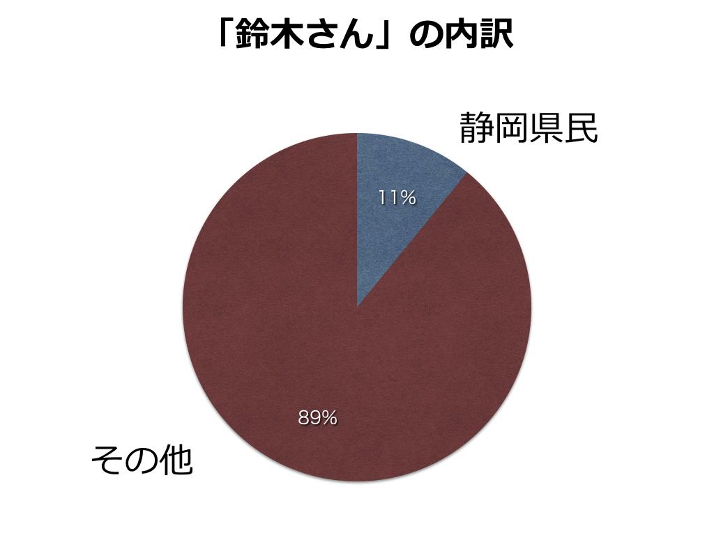 f:id:Bosssuke:20160204015510j:plain