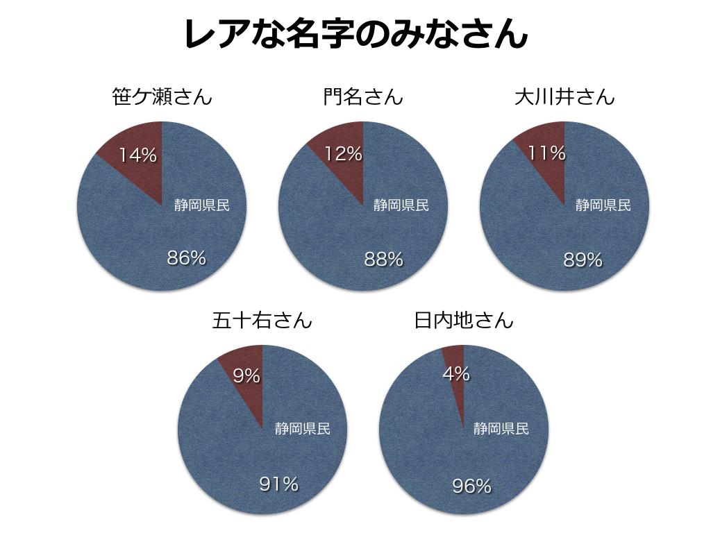 f:id:Bosssuke:20160204020603j:plain