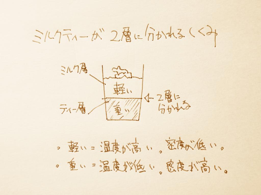f:id:Bosssuke:20180617114907j:plain