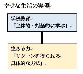 f:id:Boyager:20210618142616j:plain