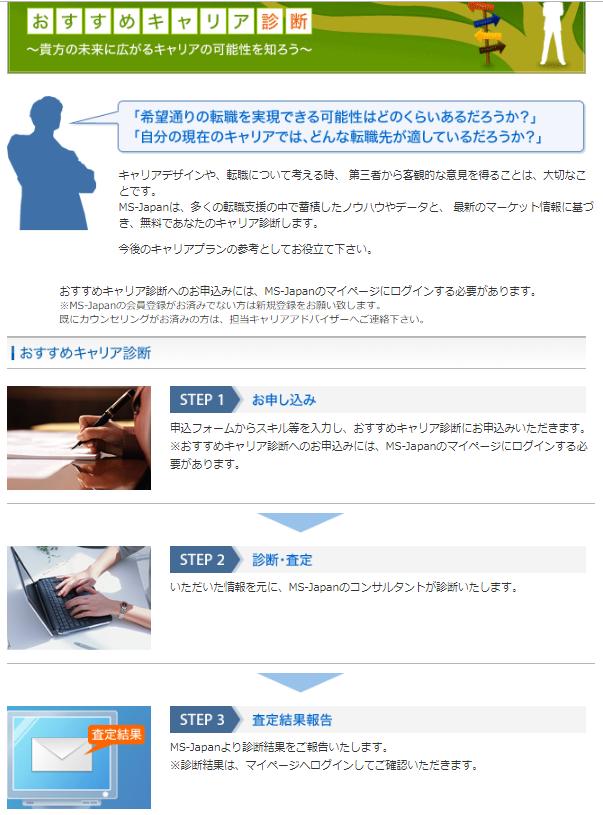 MS-Japanキャリア診断