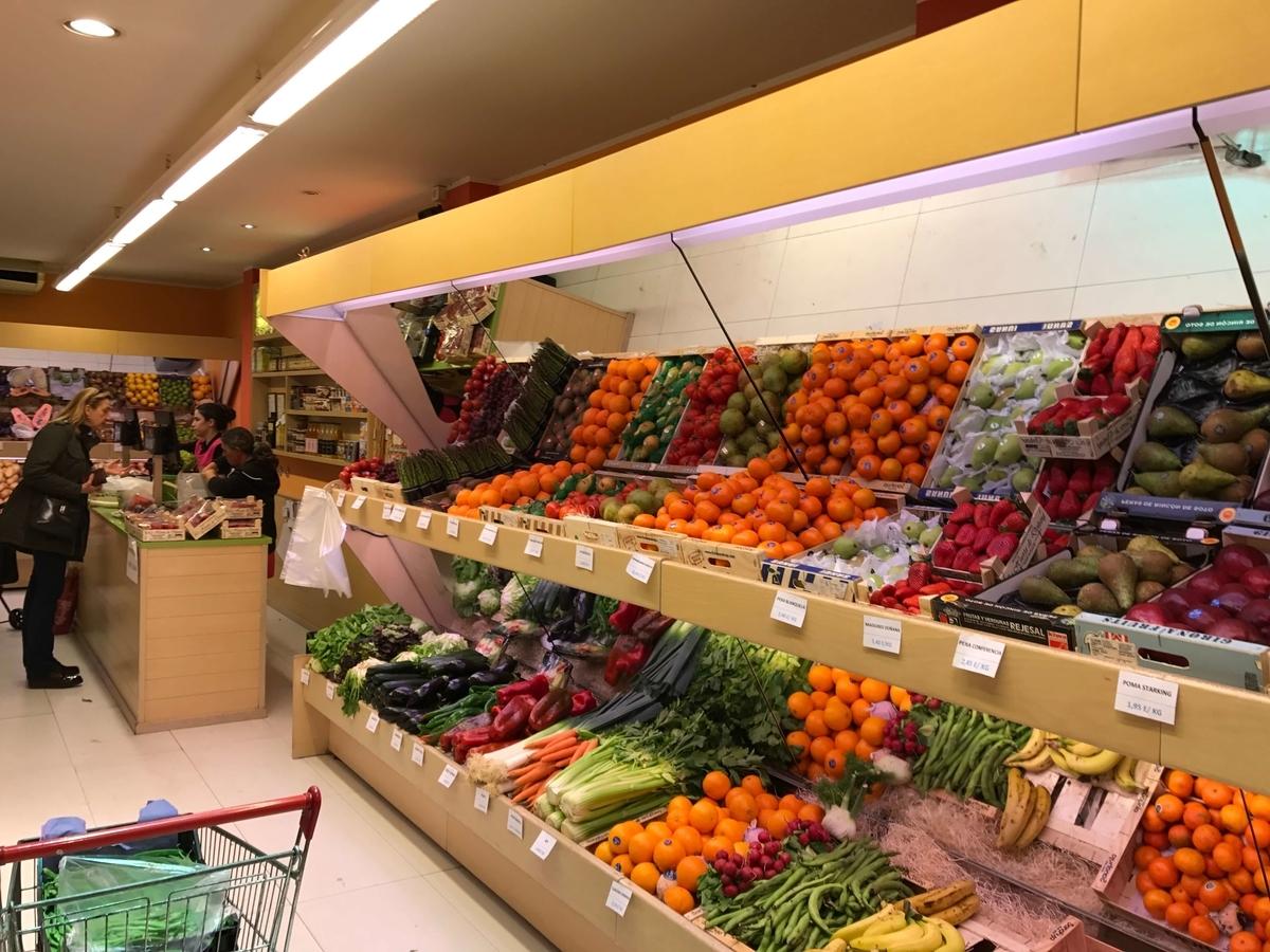 スーパーマーケット分析