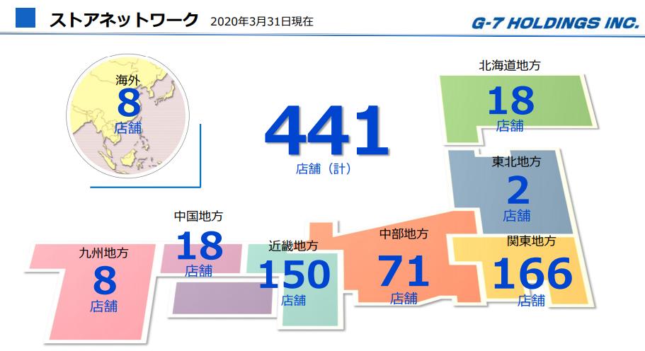 G-7ホールディングス出店地図
