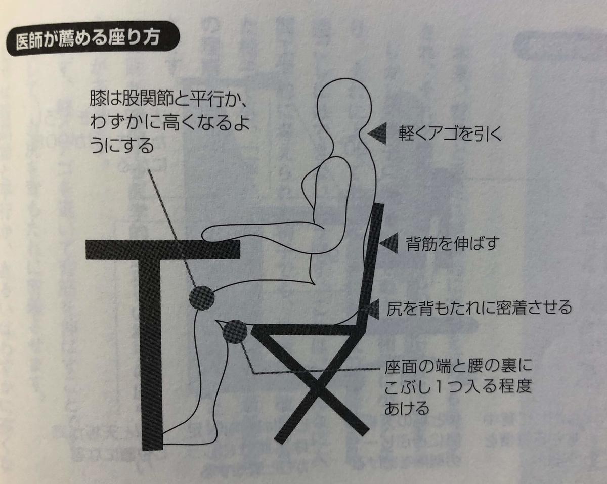 医師が薦める座り方