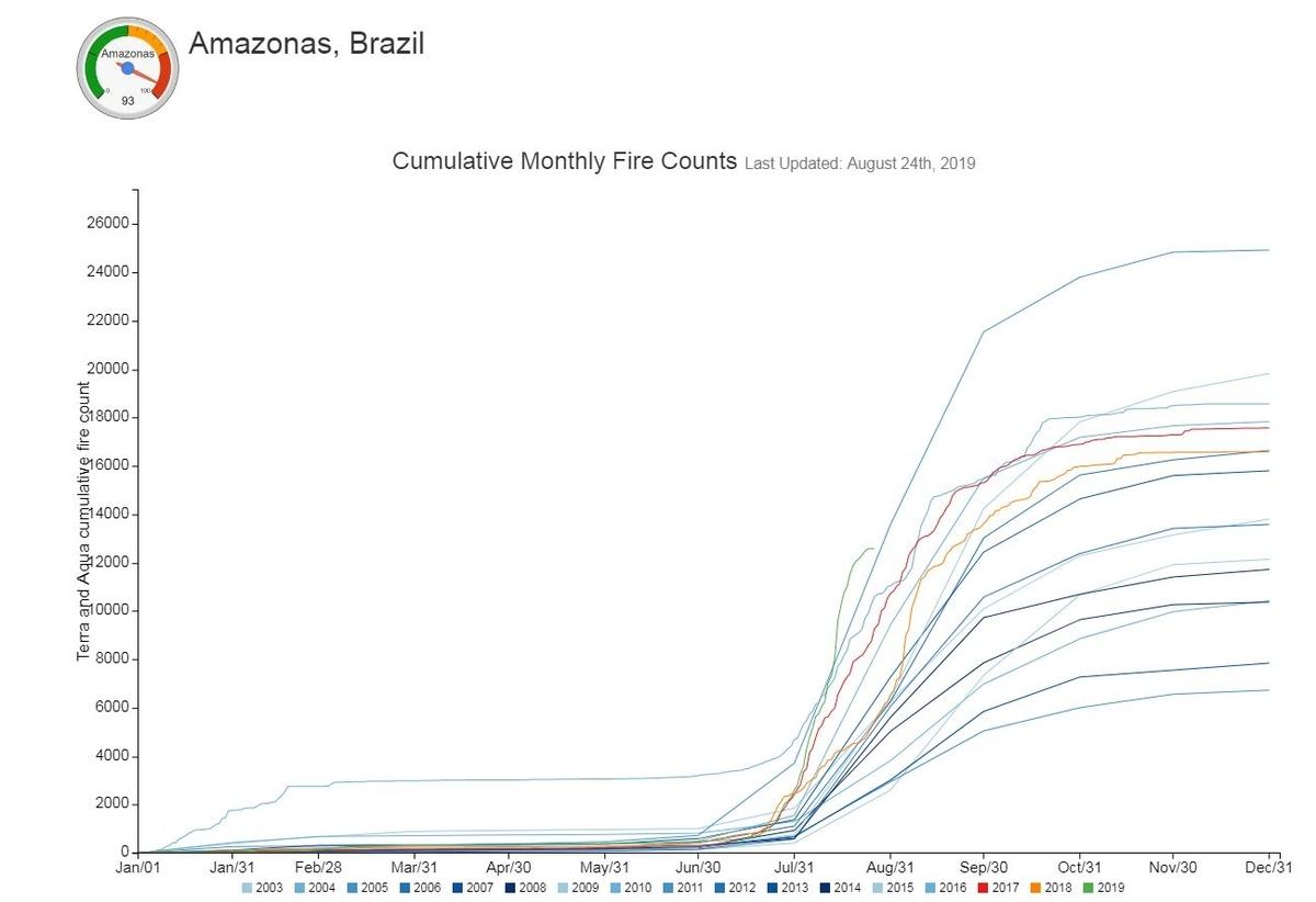 f:id:BrasilxJapao:20190828024543j:plain