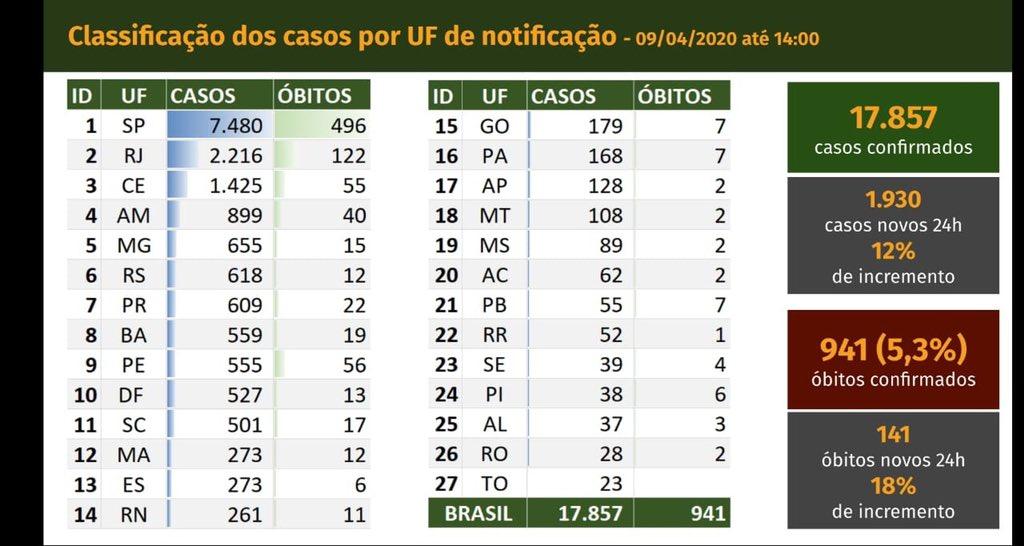 f:id:BrasilxJapao:20200411031126j:plain