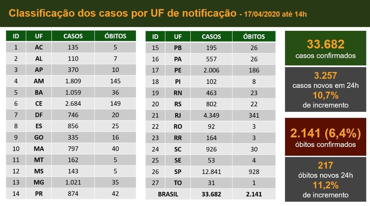 f:id:BrasilxJapao:20200419010152j:plain
