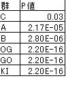 f:id:Bravo-Astro:20120122134713j:image:left