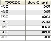 f:id:Bravo-Astro:20120310134317j:image:left