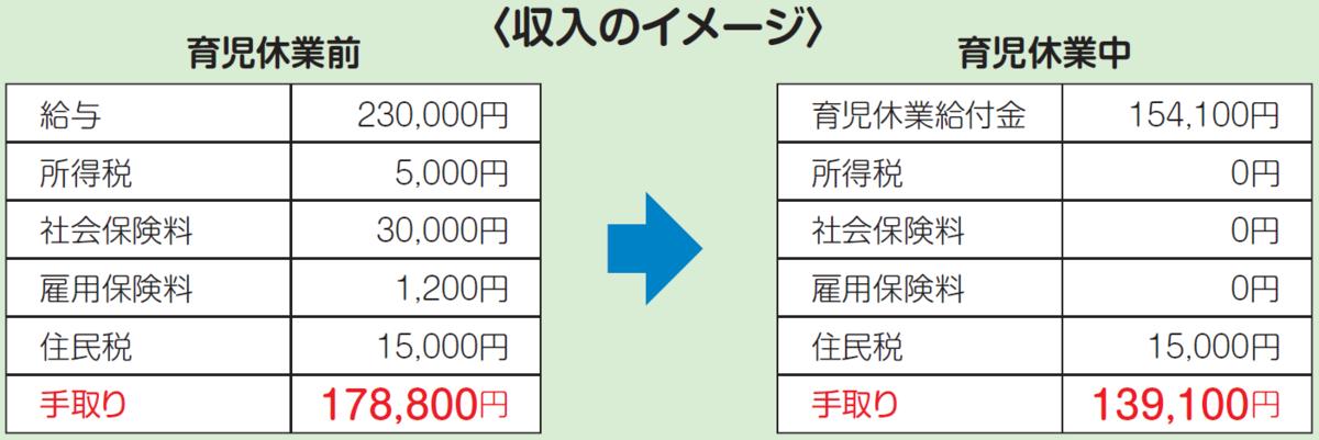 f:id:BrushwoodCape:20201008133536p:plain