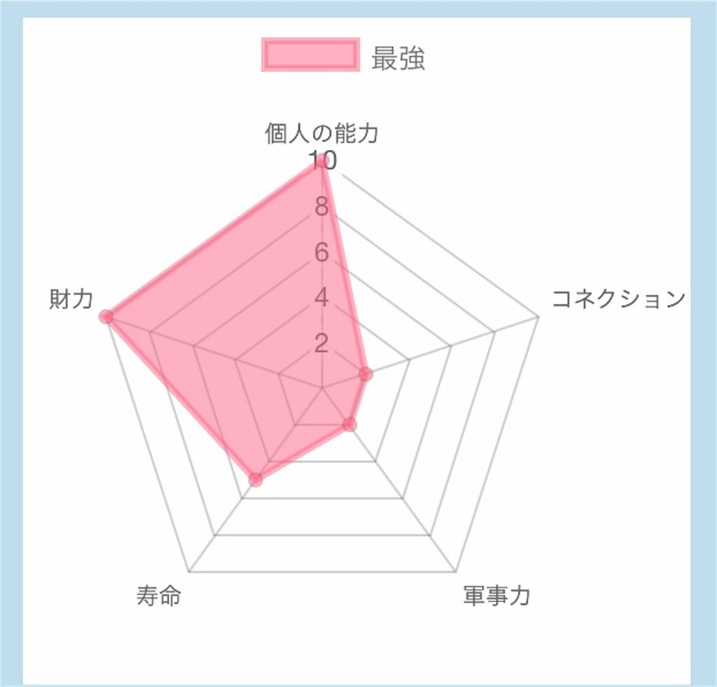 f:id:Bu-ryuri:20200324161613j:image