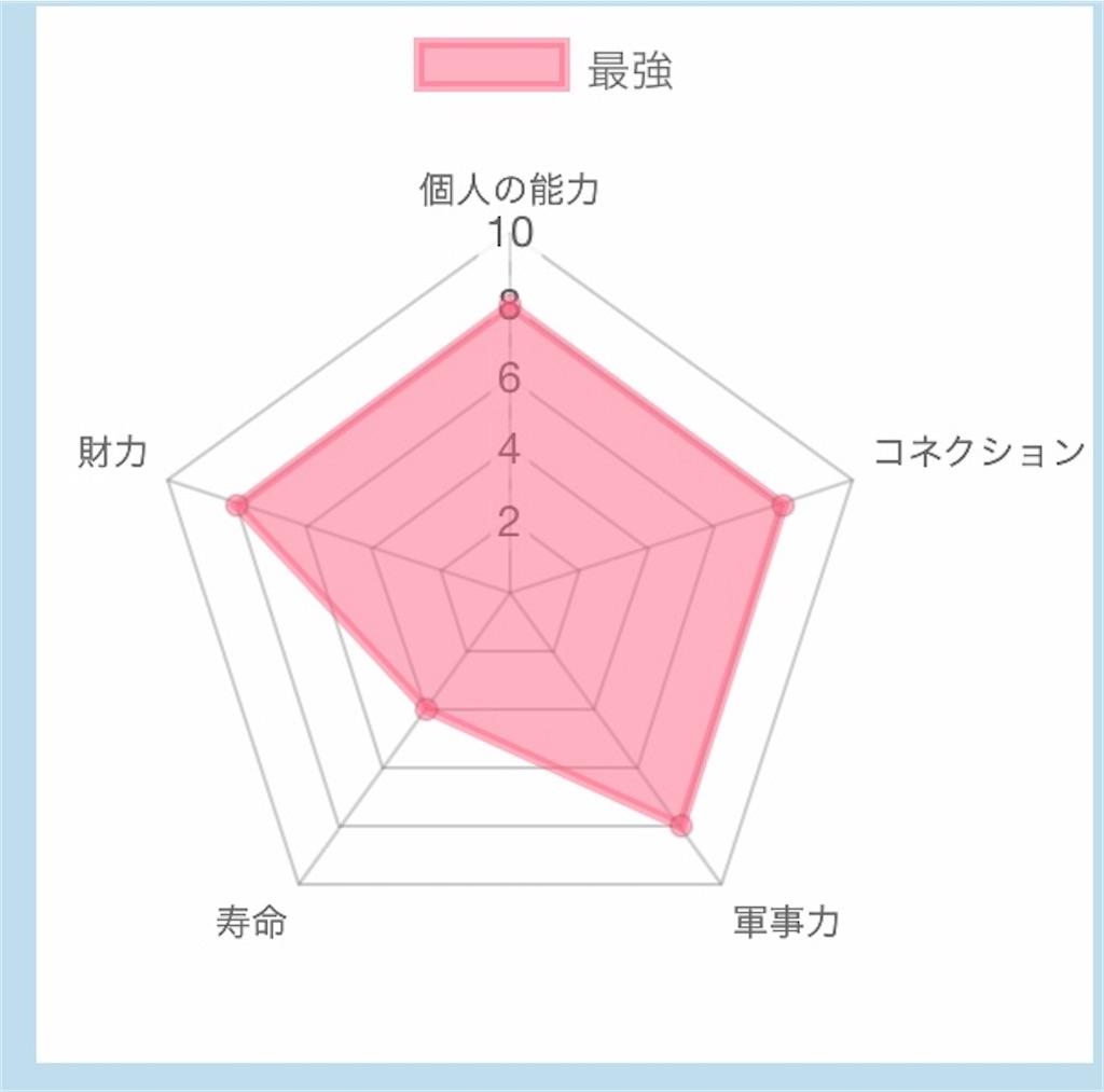 f:id:Bu-ryuri:20200324162106j:image