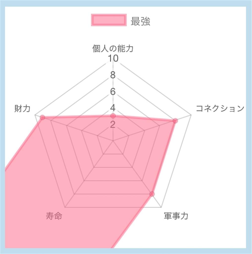 f:id:Bu-ryuri:20200324163034j:image