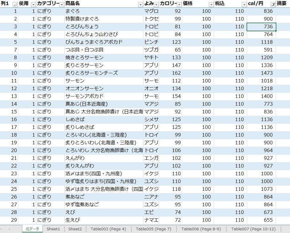 f:id:Bu-ryuri:20210528220521p:plain
