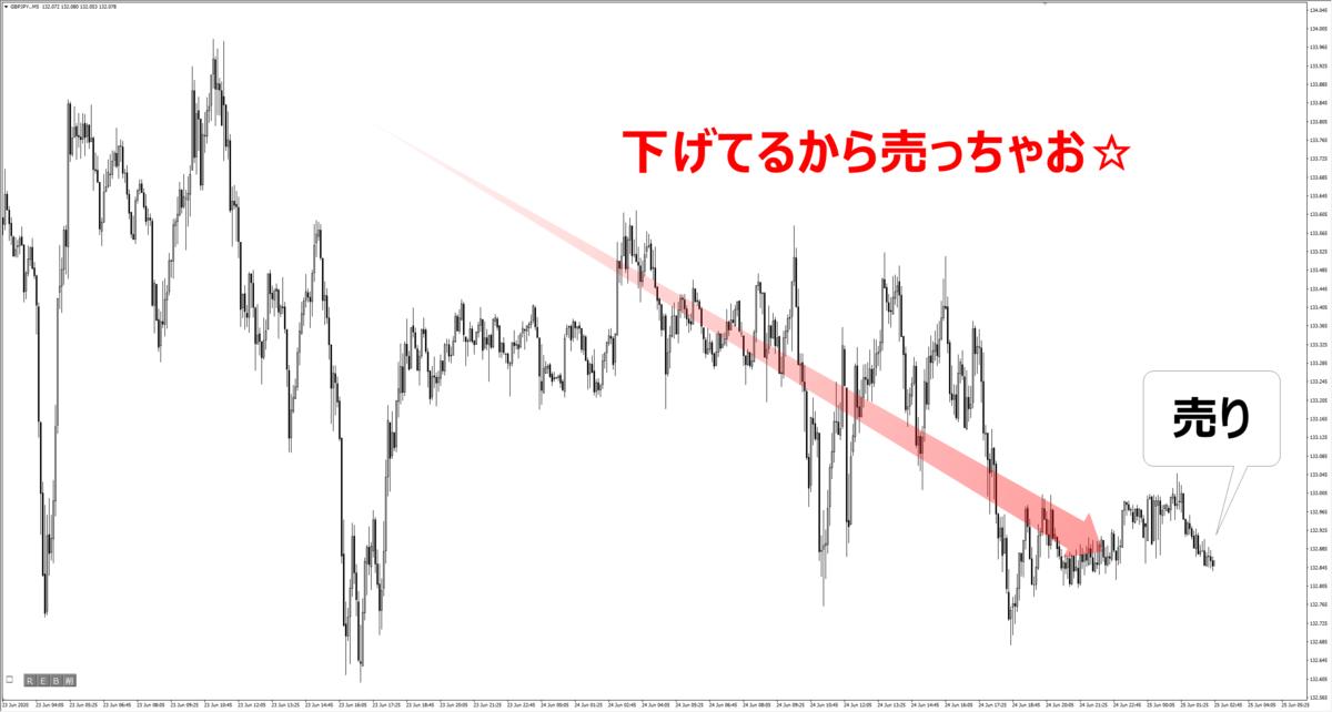 f:id:Bukouski:20200627013014p:plain