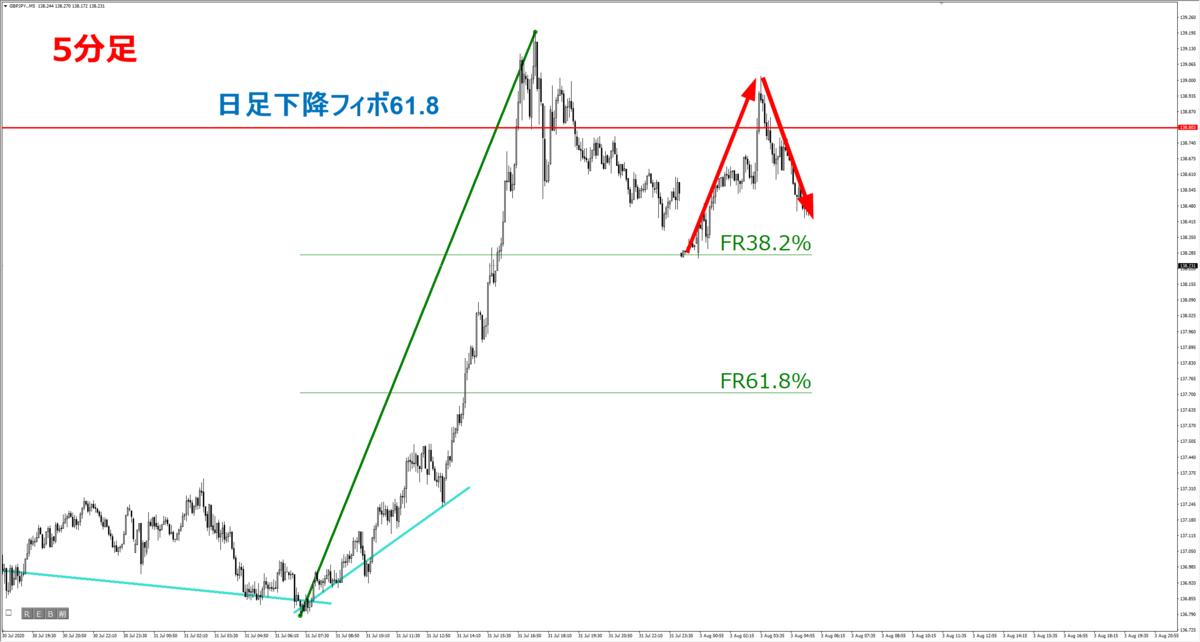f:id:Bukouski:20200809015623p:plain