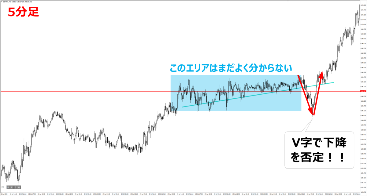 f:id:Bukouski:20200825004521p:plain