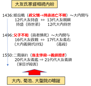 f:id:Bungologist:20210506215428p:plain