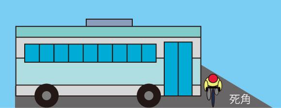 f:id:BusDriverKenzo:20200219142011j:plain