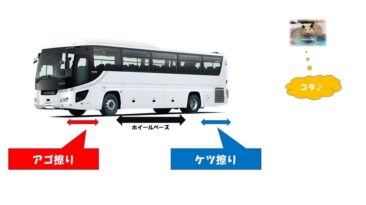 f:id:BusDriverKenzo:20201014121539j:plain