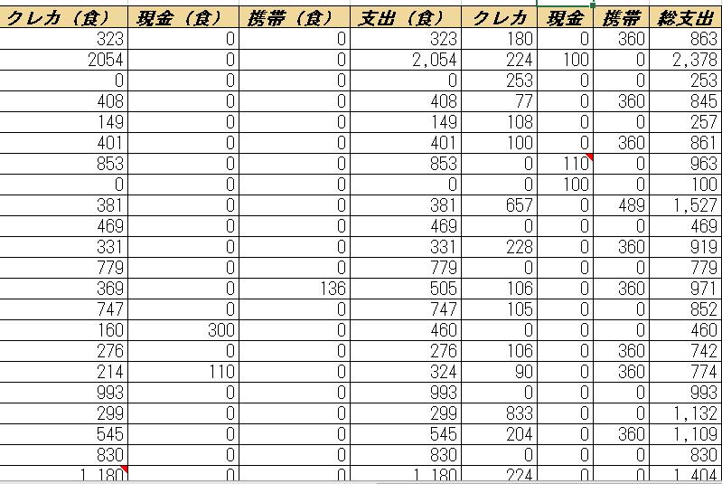 f:id:C4tlW:20200704101428p:plain