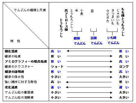 f:id:CATNIP:20210520144436p:plain