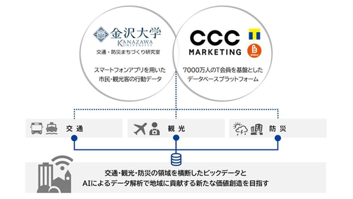 f:id:CCC_RECRUTING:20210428094836j:plain