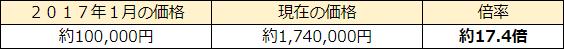 f:id:CG_Lefty:20171226171254p:plain