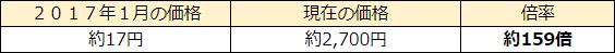 f:id:CG_Lefty:20171226171430p:plain