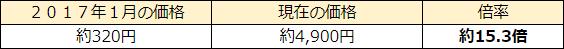 f:id:CG_Lefty:20171226171446p:plain
