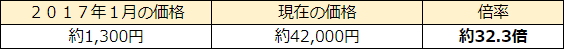f:id:CG_Lefty:20171226171505p:plain