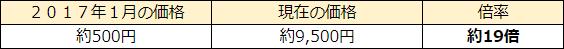 f:id:CG_Lefty:20171226171521p:plain
