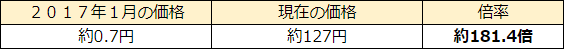 f:id:CG_Lefty:20171226171652p:plain